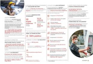 Infografía con la información básica sobre el fondo